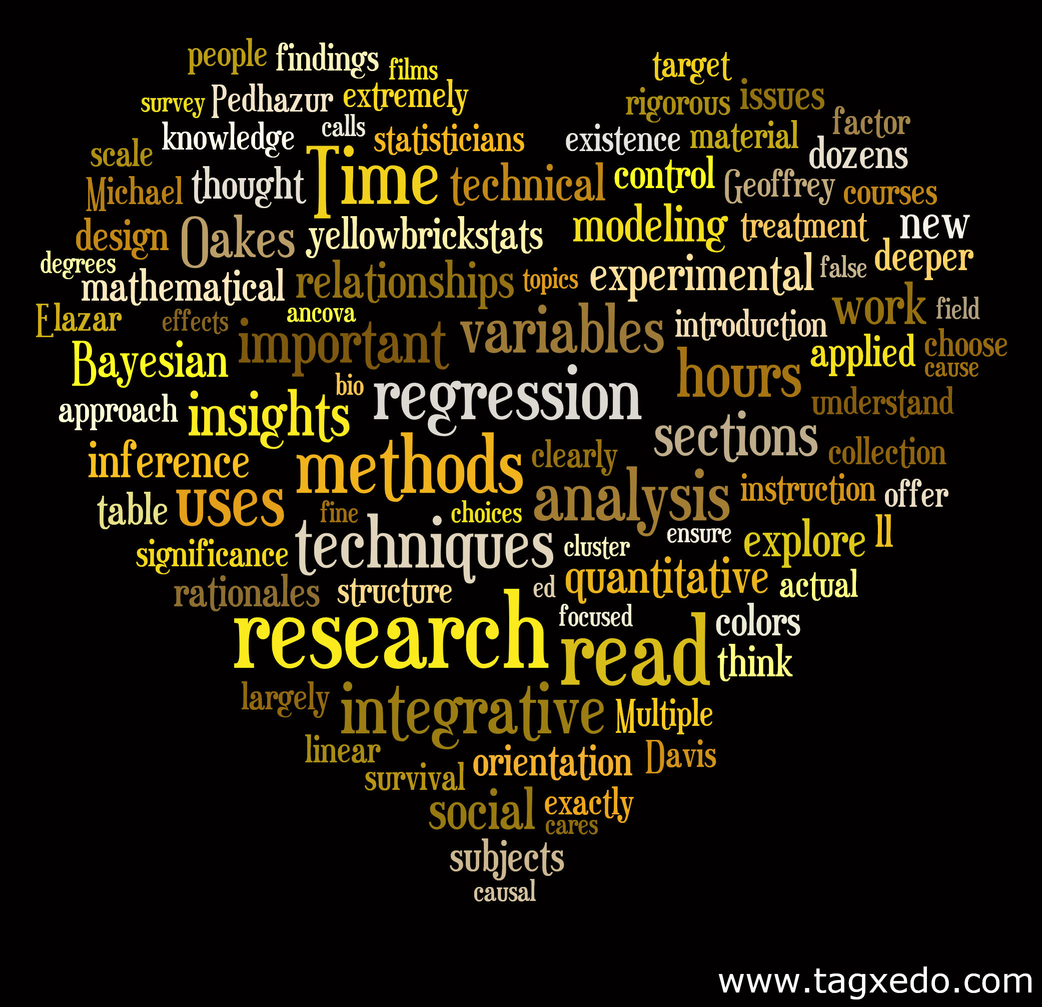Clouds a compare and contrast book favorite books word cloud fandeluxe Choice Image